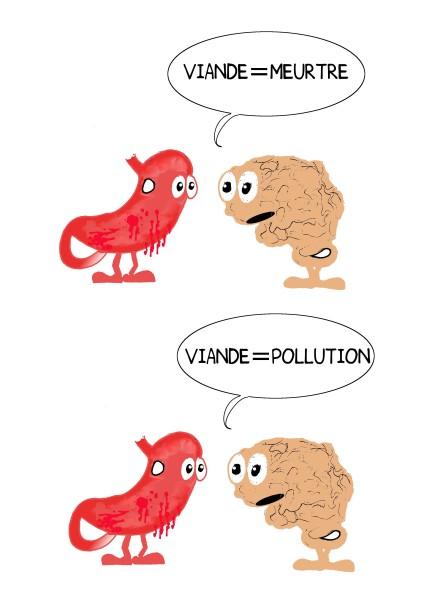 cerveau-estomac.jpg